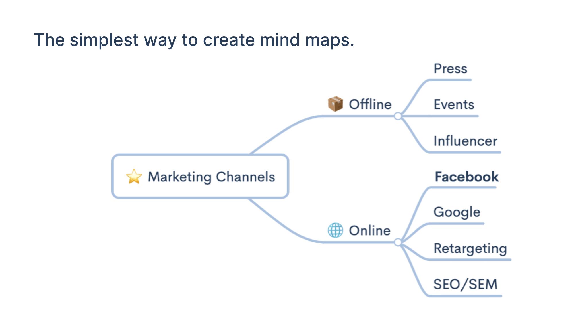 fonctionnalités dans Zen Mind Map