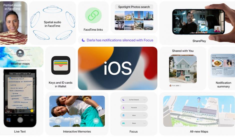 grille présentant les nouveautés d'iOS 15