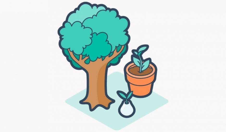 Growth Grader HubSpot