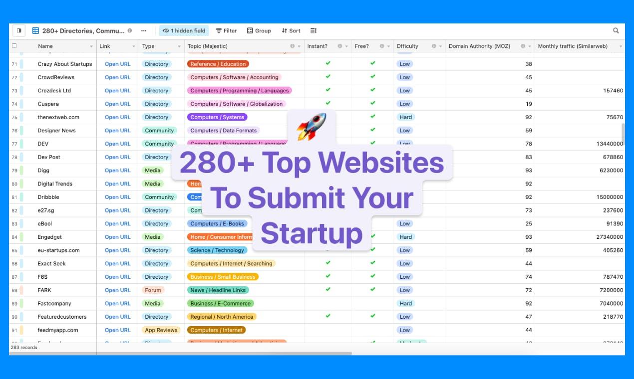 Une liste avec plus de 200 sites pour faire la promotion de sa startup !