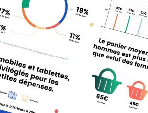 infographie mode fashion retail chiffres