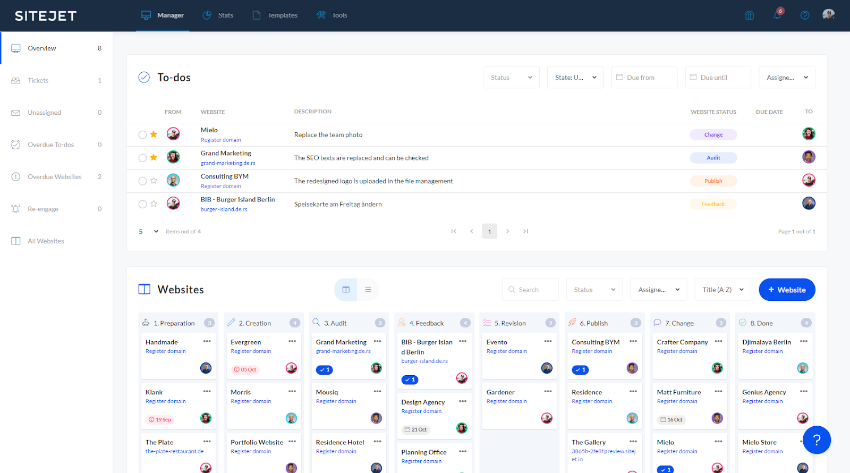 sitejet gestion projet