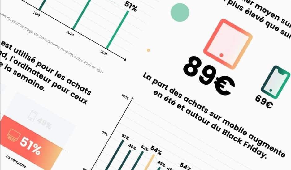 infographie tendances mobile