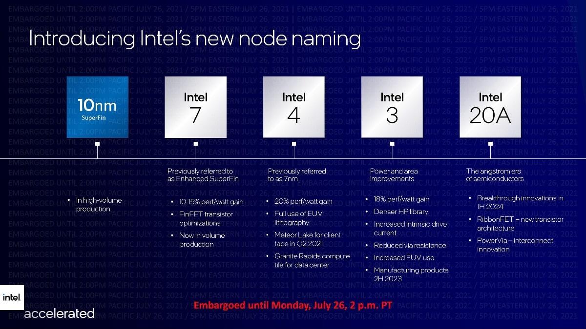 La nouvelle nomenclature d'Intel pour ses processeurs