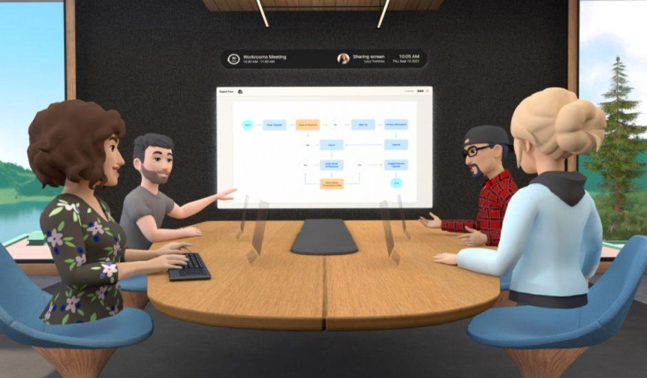 Exemple du mode partage d'écran sur Horizon Workrooms