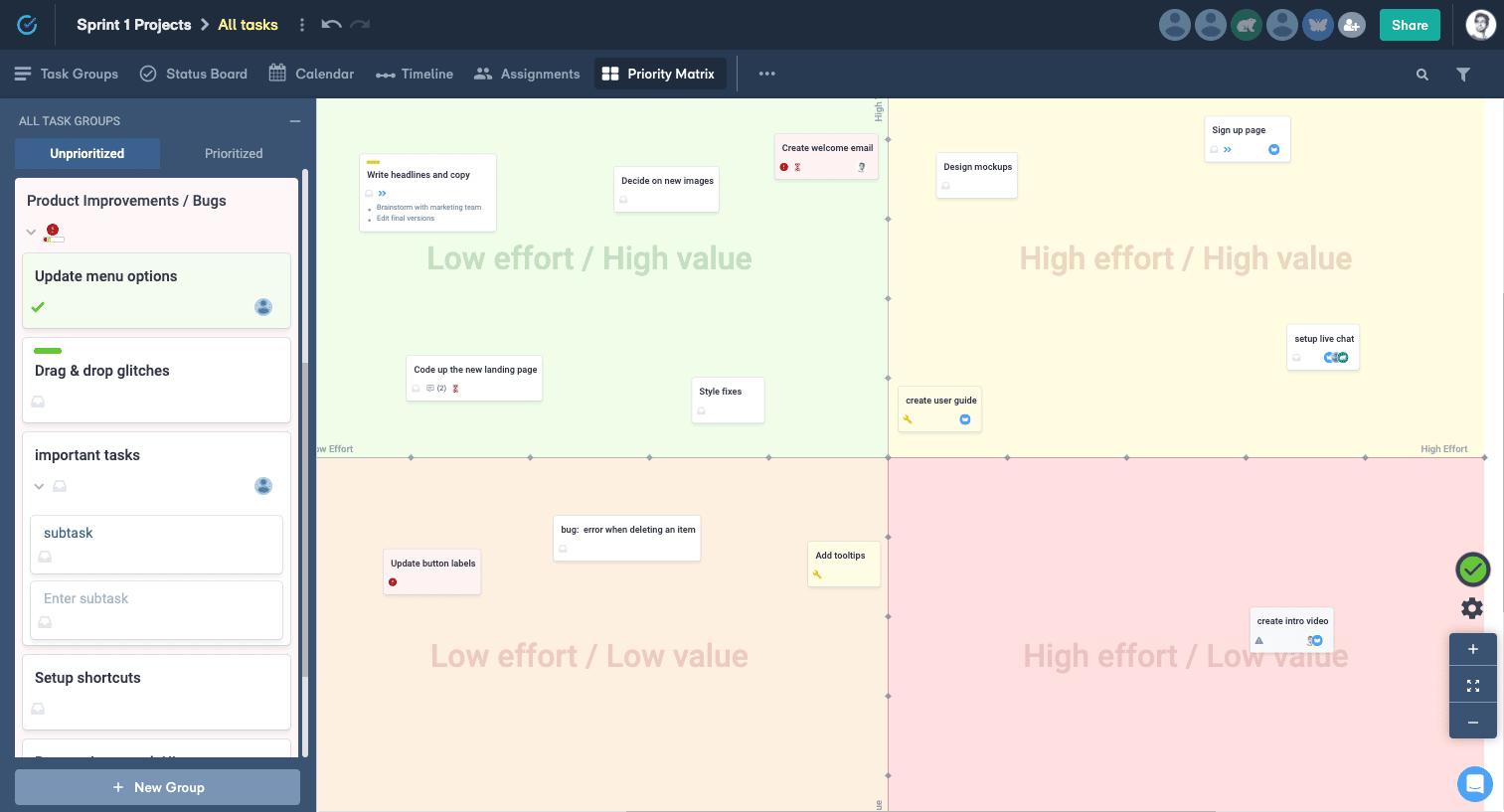 matrice priorité/valeur