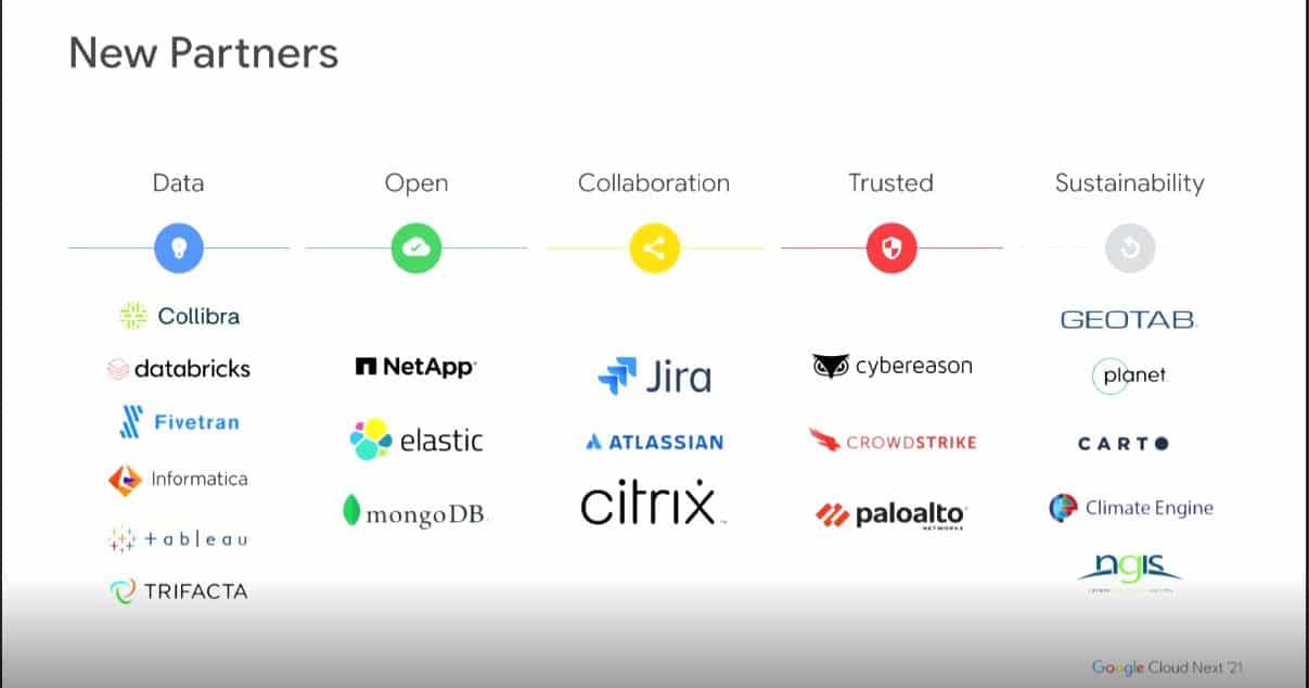 Liste des nouveaux partenaires de Google Cloud