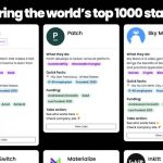 présentation Top Startups